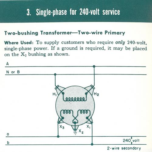 [ZTBE_9966]  three-phase transformer bank diagrams | 240 1 Phase Wiring Diagram |  | pike.tmctraining.net